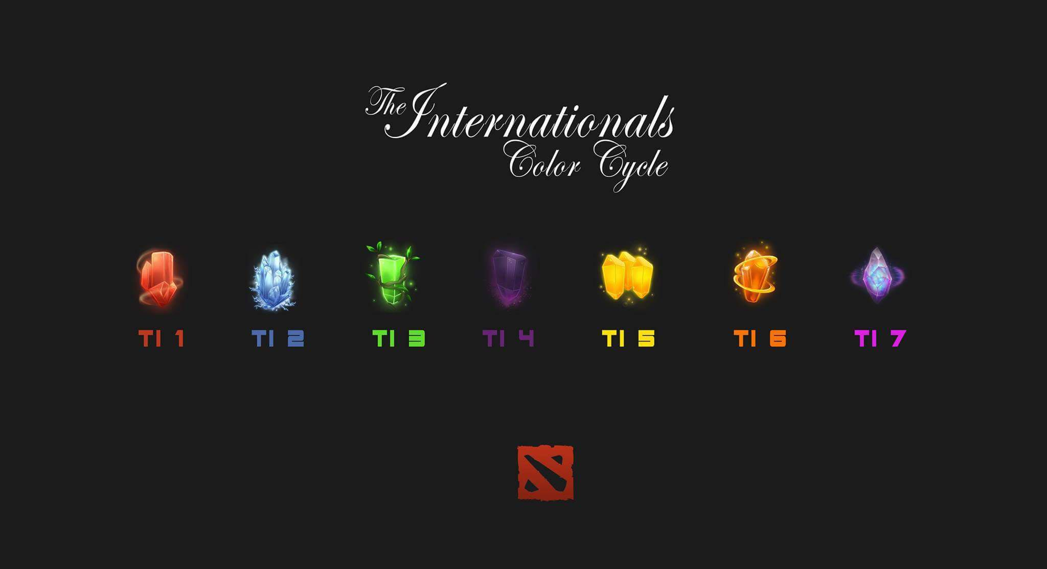 Dota 2 TI rune colors