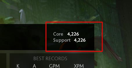 Dota 2 Core and Support MMR