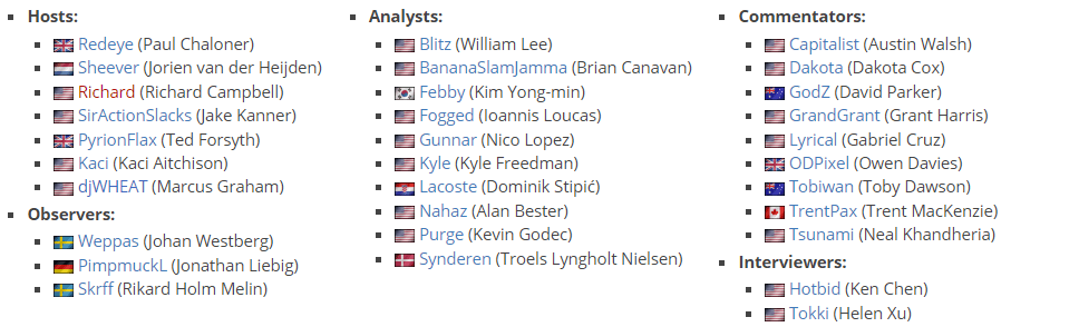 English Commentators of the TI 19