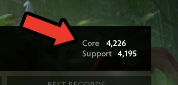 Dota 2 Profile Core and Support MMR