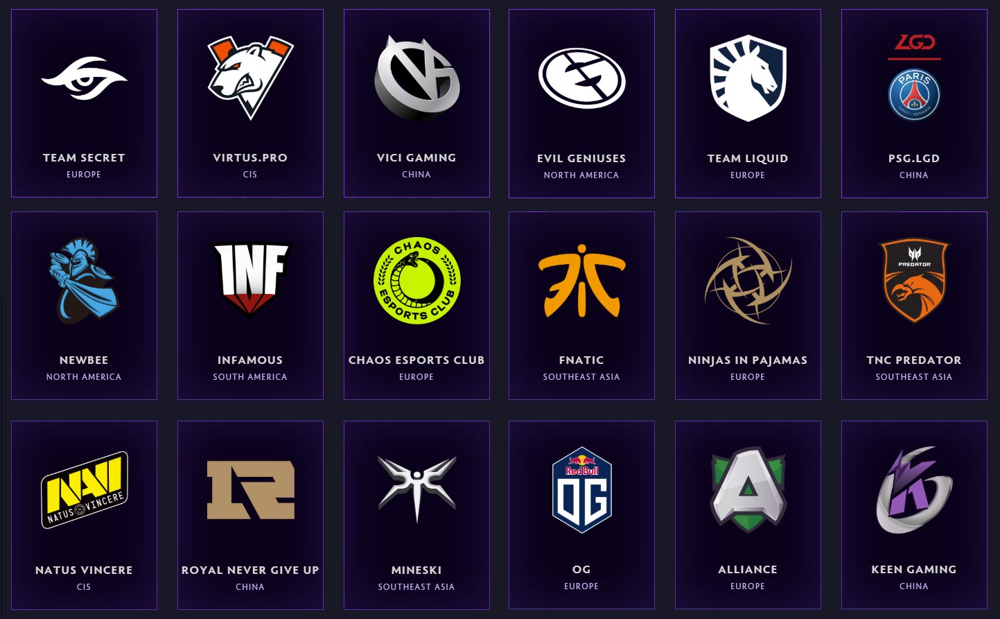 International 2019 Dota 2 Teams