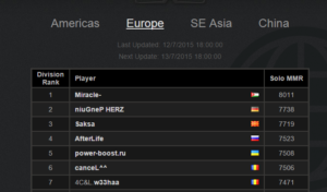 Miracle Number One MMR