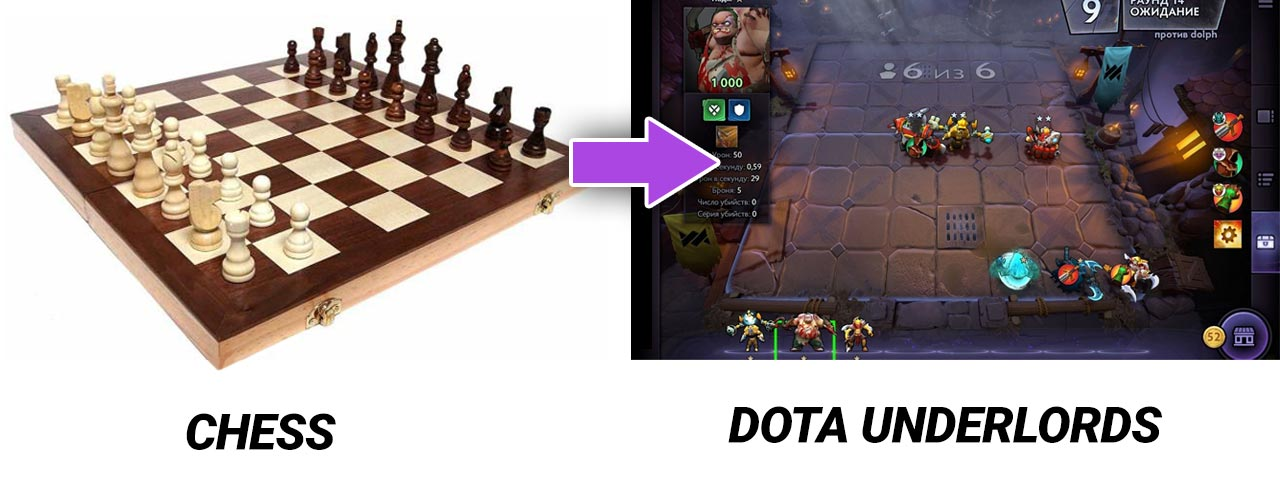 Dota Underlords is like Chess
