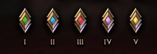 Dota Underlords Rank Phases