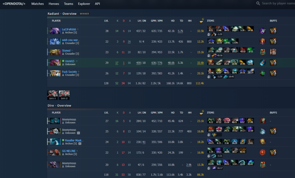 Overview-of-your-Dota-matches