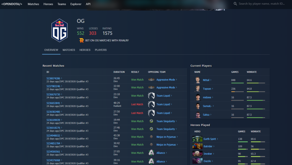 details-about-Team-in-OpenDota.
