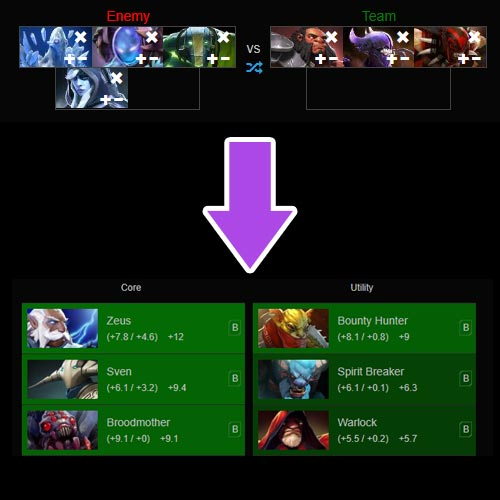 Hero Pick Suggestions