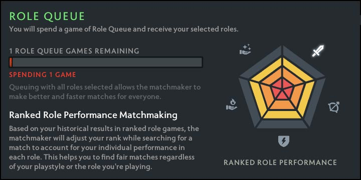 See your Role Queue Handicaps